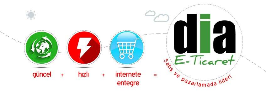 E-ticaret Yazlımı